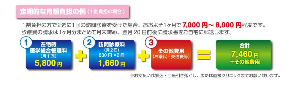 price-ikiiki